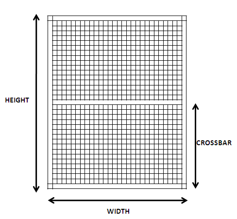 Cross Bare Measurement