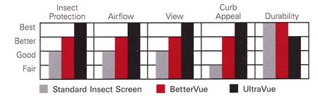 replacement window screens